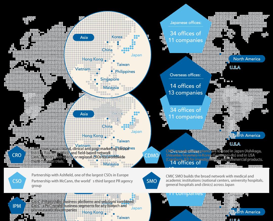 CMIC Group - Global site | CMIC Group